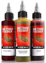 Бустер Winner Method Feeder Diffusion Turbo Booster 100ml